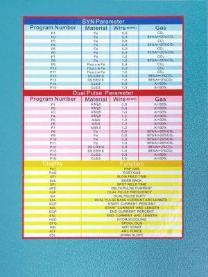 Полуавтомат GROVERS MULTIMIG 200 PFC DUAL PULSE SYN